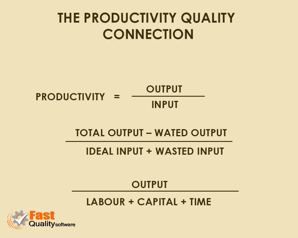 Productivity Quality Connection
